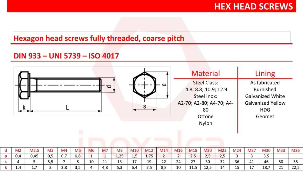 Hexagon Head Screws Fully Threaded Coarse Pitch Inoxalca Srl